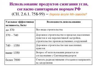 Использование продуктов сжигания угля, согласно санитарным нормам РФ (СН. 2.6.1.