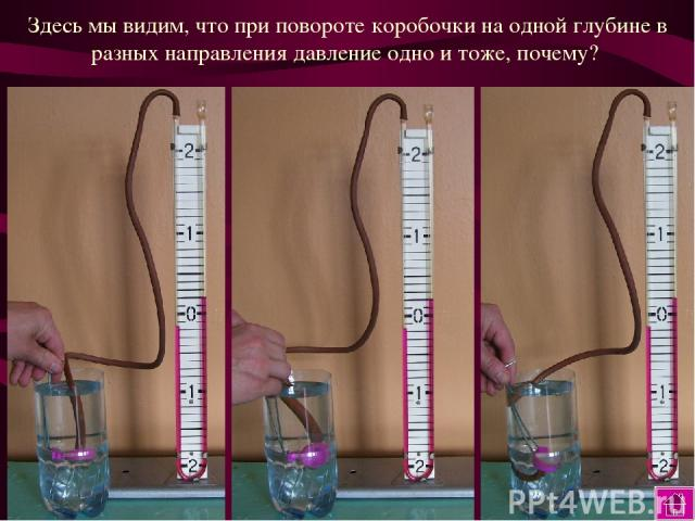 Здесь мы видим, что при повороте коробочки на одной глубине в разных направления давление одно и тоже, почему?