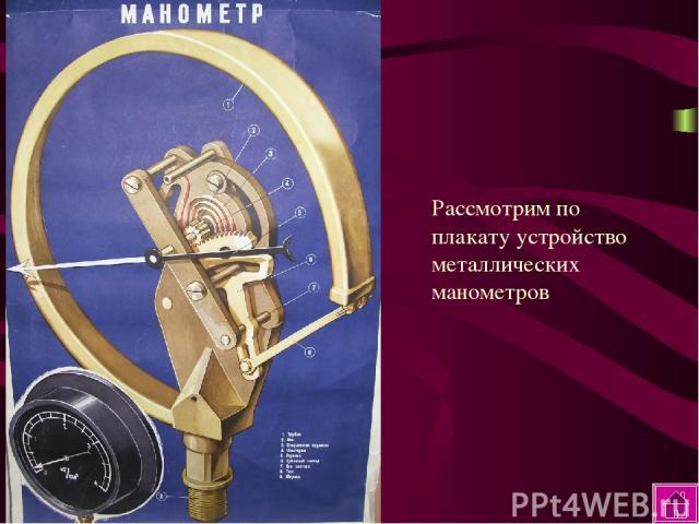 Рассмотрим по плакату устройство металлических манометров