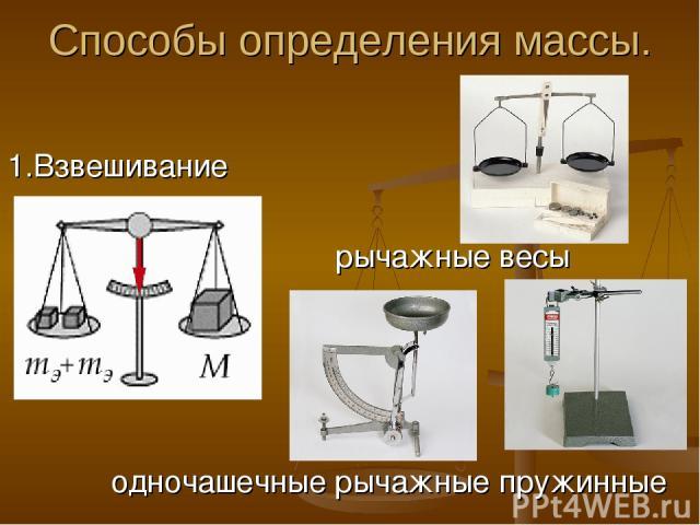 Способы определения массы. 1.Взвешивание рычажные весы одночашечные рычажные пружинные
