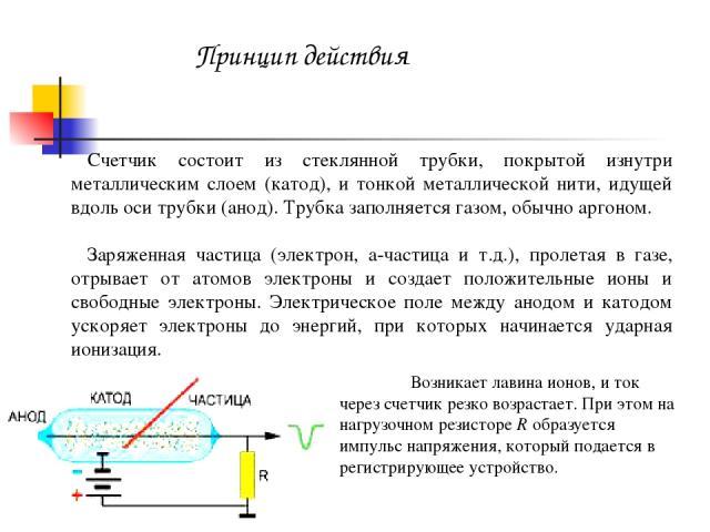 Счетчик состоит из стеклянной трубки, покрытой изнутри металлическим слоем (катод), и тонкой металлической нити, идущей вдоль оси трубки (анод). Трубка заполняется газом, обычно аргоном. Заряженная частица (электрон, а-частица и т.д.), пролетая в га…