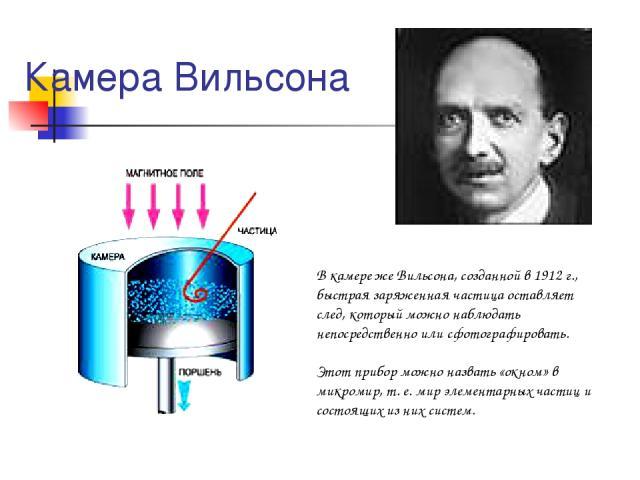 Камера Вильсона В камере же Вильсона, созданной в 1912 г., быстрая заряженная частица оставляет след, который можно наблюдать непосредственно или сфотографировать. Этот прибор можно назвать «окном» в микромир, т. е. мир элементарных частиц и состоящ…