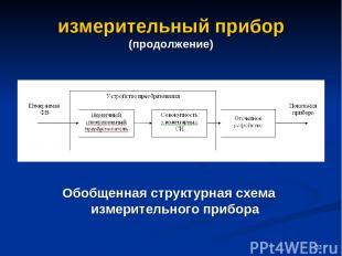 * измерительный прибор (продолжение) Обобщенная структурная схема измерительного