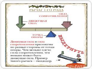 Рычаг 1 –го рода У рычага 1-го рода неподвижная точка опоры располагается между