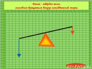 F1 F2 O L1 L2 F1, F2 – силы, действующие на рычаг L1- плечо силы F1 L2- плечо си
