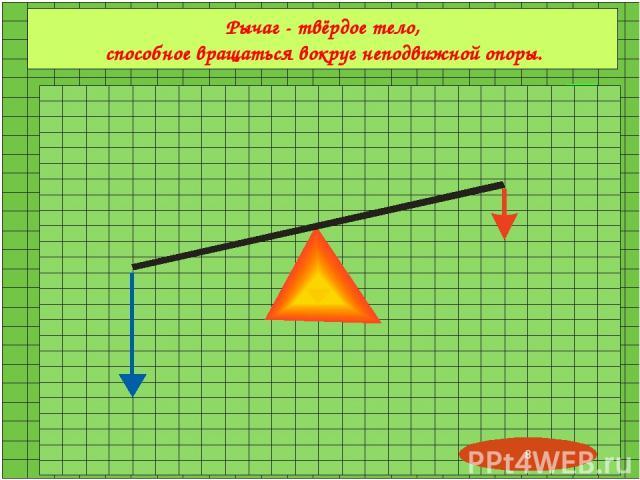 F1 F2 O L1 L2 F1, F2 – силы, действующие на рычаг L1- плечо силы F1 L2- плечо силы F2 Рычаг - твёрдое тело, способное вращаться вокруг неподвижной опоры. *