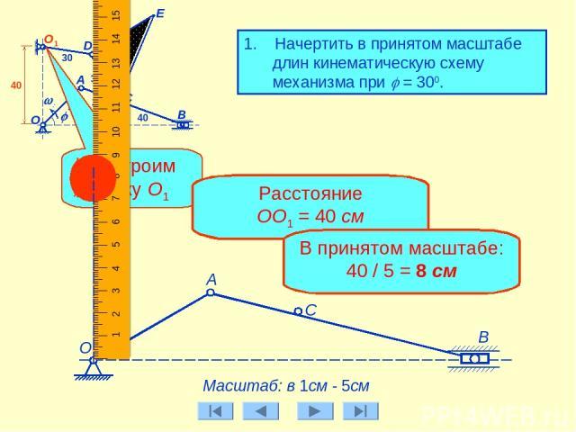E 1. Начертить в принятом масштабе длин кинематическую схему механизма при j = 300. А B О C j w0 D А О1 30 30 30 40 20 40 40 Масштаб: в 1см - 5см Построим точку О1 Расстояние ОО1 = 40 см В принятом масштабе: 40 / 5 = 8 см О1