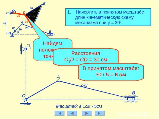 30 D 30 E 1. Начертить в принятом масштабе длин кинематическую схему механизма при j = 300. А B О C j w0 А О1 30 40 20 40 40 Масштаб: в 1см - 5см О1 Найдем положение точки D Расстояния О1D = CD = 30 см В принятом масштабе: 30 / 5 = 6 см