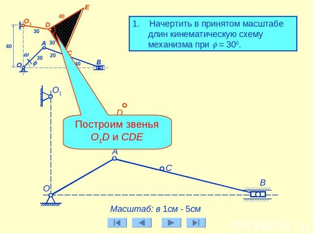 1. Начертить в принятом масштабе длин кинематическую схему механизма при j = 300. А Масштаб: в 1см - 5см О1 30 D 30 E B О C j w0 А О1 30 40 20 40 40 Построим звенья О1D и CDE