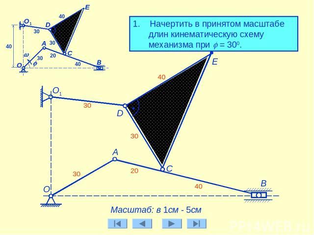 1. Начертить в принятом масштабе длин кинематическую схему механизма при j = 300. А Масштаб: в 1см - 5см О1 E 30 20 40 30 40 30
