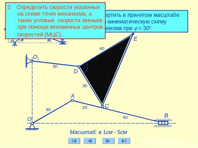1. Начертить в принятом масштабе длин кинематическую схему механизма при j = 300. А Масштаб: в 1см - 5см О1 E 30 20 40 30 40 30 2. Определить скорости указанных на схеме точек механизма, а также угловые скорости звеньев при помощи мгновенных центров…