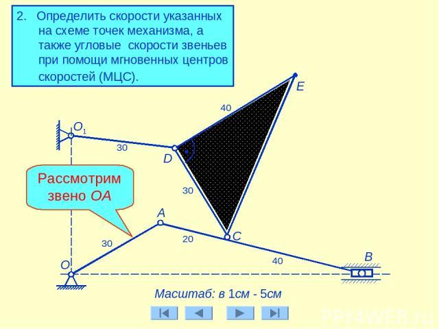А Масштаб: в 1см - 5см О1 E 30 20 40 30 40 30 2. Определить скорости указанных на схеме точек механизма, а также угловые скорости звеньев при помощи мгновенных центров скоростей (МЦС). Рассмотрим звено ОА