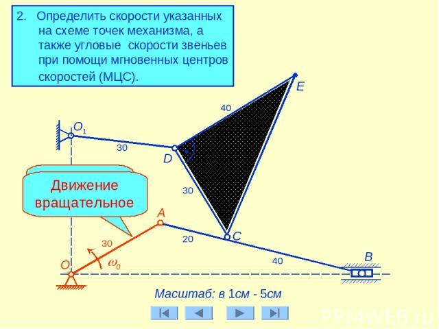 А Масштаб: в 1см - 5см О1 E 30 20 40 30 40 30 2. Определить скорости указанных на схеме точек механизма, а также угловые скорости звеньев при помощи мгновенных центров скоростей (МЦС). Рассмотрим звено ОА w0 Движение вращательное