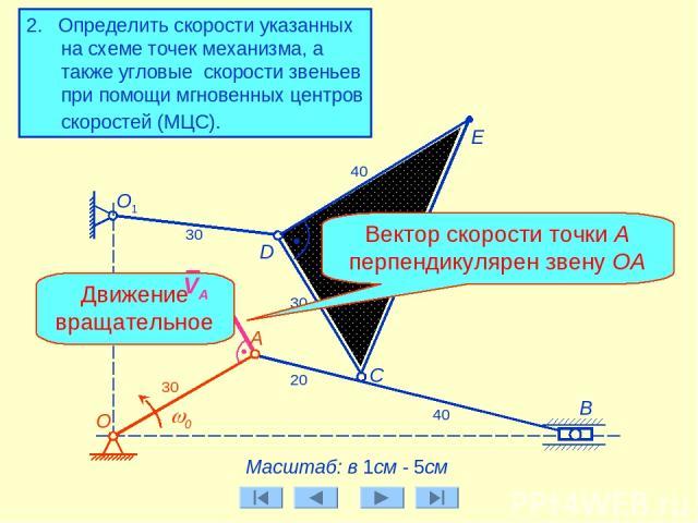 А Масштаб: в 1см - 5см О1 E 30 20 40 30 40 30 2. Определить скорости указанных на схеме точек механизма, а также угловые скорости звеньев при помощи мгновенных центров скоростей (МЦС). w0 Движение вращательное Вектор скорости точки А перпендикулярен…