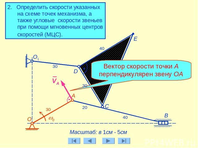 Вектор скорости точки А перпендикулярен звену ОА А Масштаб: в 1см - 5см О1 E 30 20 40 30 40 30 2. Определить скорости указанных на схеме точек механизма, а также угловые скорости звеньев при помощи мгновенных центров скоростей (МЦС). w0