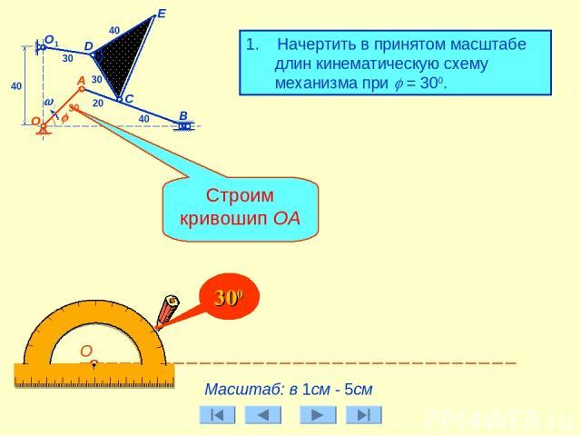 B О C j w0 D А E О1 30 30 30 40 20 40 40 1. Начертить в принятом масштабе длин кинематическую схему механизма при j = 300. Строим кривошип ОА Масштаб: в 1см - 5см 300