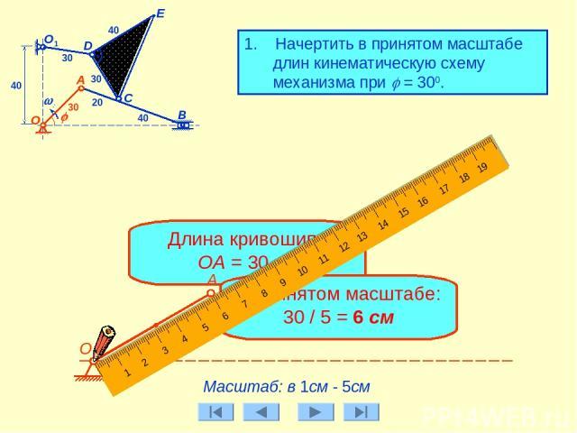 Длина кривошипа ОА = 30 см В принятом масштабе: 30 / 5 = 6 см B О C j w0 D А E О1 30 30 30 40 20 40 40 1. Начертить в принятом масштабе длин кинематическую схему механизма при j = 300. Масштаб: в 1см - 5см А