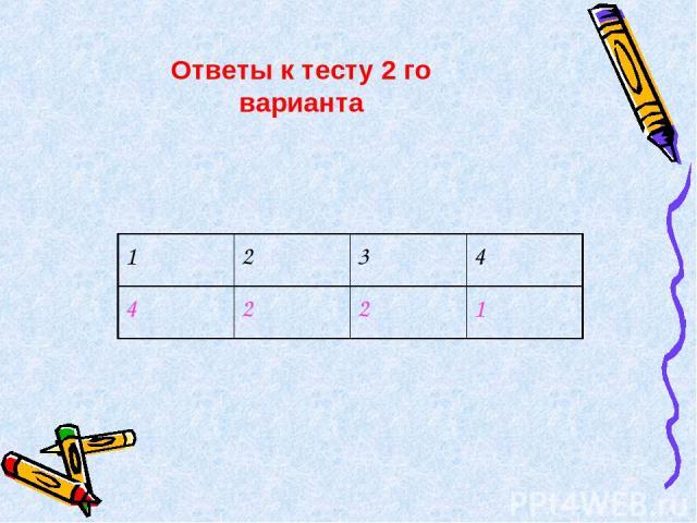 Ответы к тесту 2 го варианта 1 2 3 4 4 2 2 1