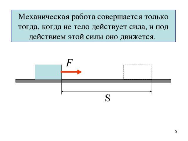 * Механическая работа совершается только тогда, когда не тело действует сила, и под действием этой силы оно движется.