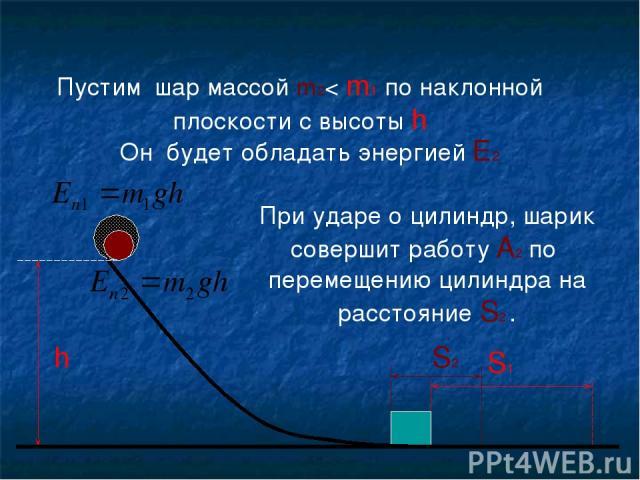 h S1 Пустим шар массой m2< m1 по наклонной плоскости с высоты h При ударе о цилиндр, шарик совершит работу А2 по перемещению цилиндра на расстояние S2 . Он будет обладать энергией Е2 S2