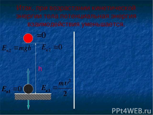 Итак, при возрастании кинетической энергии тела потенциальная энергия взаимодействия уменьшается.