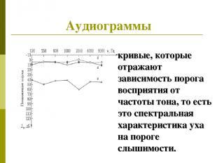 Аудиограммы кривые, которые отражают зависимость порога восприятия от частоты то