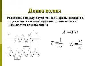 Длина волны Расстояние между двумя точками, фазы которых в один и тот же момент