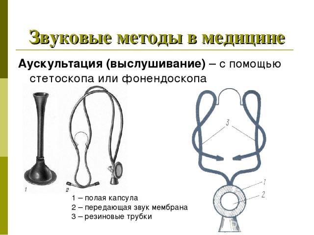 Звуковые методы в медицине Аускультация (выслушивание) – с помощью стетоскопа или фонендоскопа 1 – полая капсула 2 – передающая звук мембрана 3 – резиновые трубки