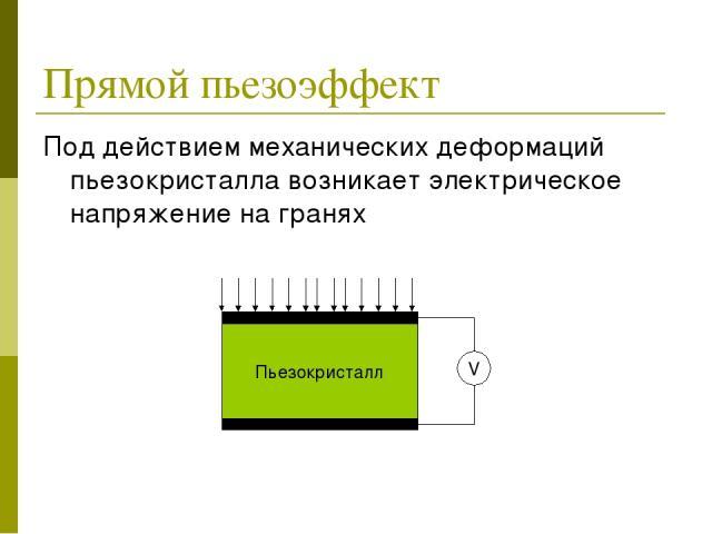 Прямой пьезоэффект Под действием механических деформаций пьезокристалла возникает электрическое напряжение на гранях Пьезокристалл