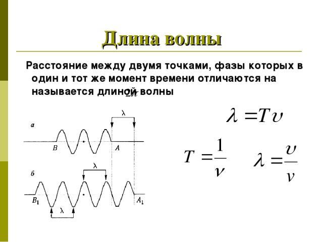 Длина волны Расстояние между двумя точками, фазы которых в один и тот же момент времени отличаются на называется длиной волны