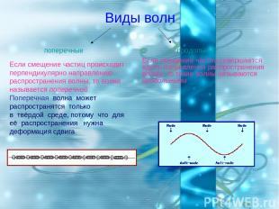 Виды волн поперечные продольные Если смещение частиц происходит перпендикулярно