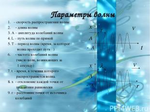Параметры волны 1.υ – скорость распространения волны 2. λ - длина волны 3. А – а