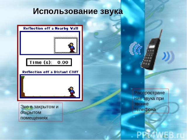 Эхо в закрытом и открытом помещениях Распространение звука при звонке телефона Использование звука