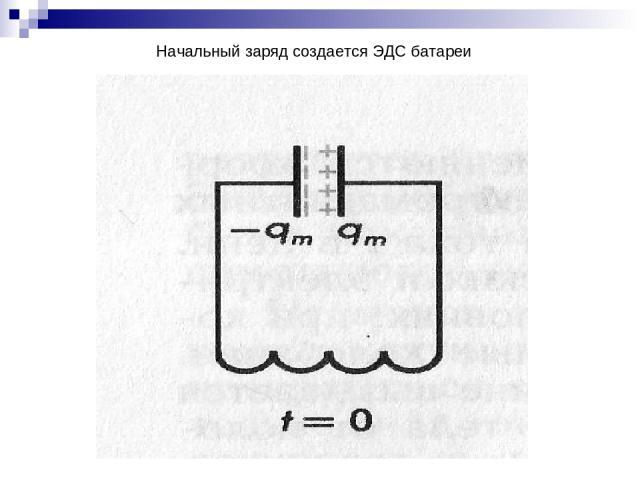 Начальный заряд создается ЭДС батареи