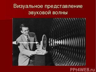 Визуальное представление звуковой волны
