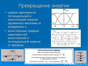 Превращение энергии график зависимости потенциальной и кинетической энергии пруж