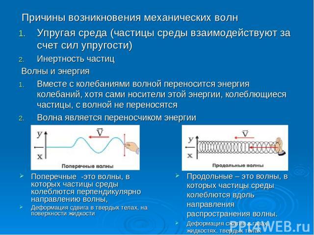 Поперечные -это волны, в которых частицы среды колеблются перпендикулярно направлению волны, Деформация сдвига в твердых телах, на поверхности жидкости Продольные – это волны, в которых частицы среды колеблются вдоль направления распространения волн…