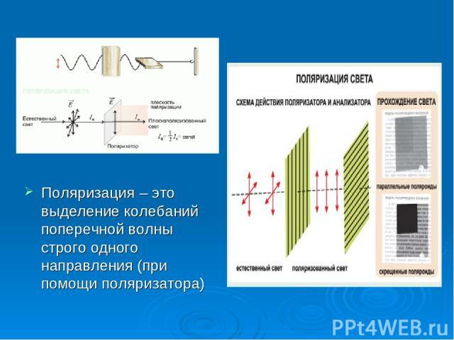 Поляризация – это выделение колебаний поперечной волны строго одного направления (при помощи поляризатора)