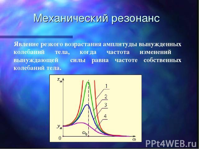 Механический резонанс Явление резкого возрастания амплитуды вынужденных колебаний тела, когда частота изменений вынуждающей силы равна частоте собственных колебаний тела.