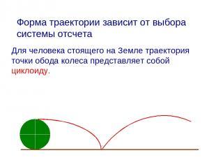 Форма траектории зависит от выбора системы отсчета. Для человека стоящего на Зем