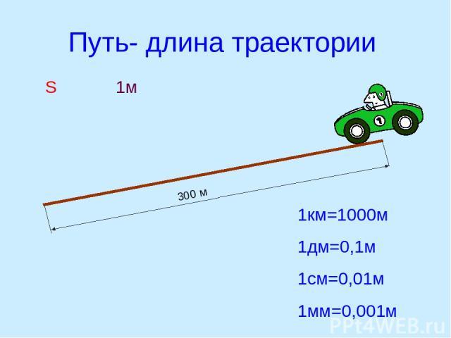 Путь- длина траектории 300 м S 1м 1км=1000м 1дм=0,1м 1см=0,01м 1мм=0,001м