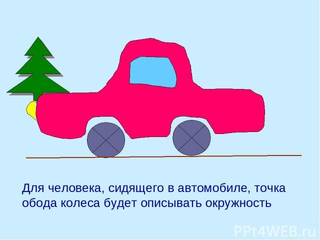 Для человека, сидящего в автомобиле, точка обода колеса будет описывать окружность