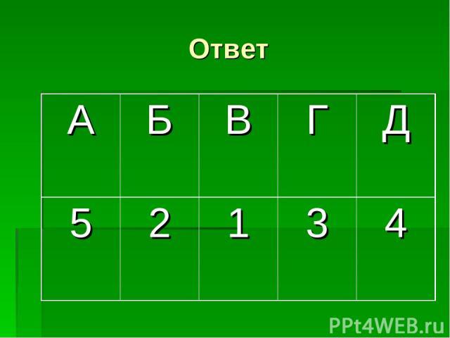 Ответ А Б В Г Д 5 2 1 3 4