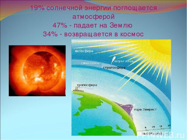 19% солнечной энергии поглощается атмосферой 47% - падает на Землю 34% - возвращается в космос