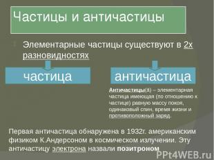 Частицы и античастицы Элементарные частицы существуют в 2х разновидностях частиц