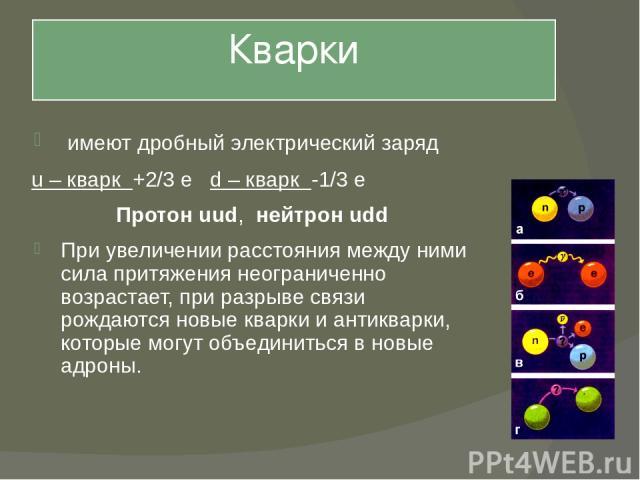 Кварки имеют дробный электрический заряд u – кварк +2/3 е d – кварк -1/3 е Протон uud, нейтрон udd При увеличении расстояния между ними сила притяжения неограниченно возрастает, при разрыве связи рождаются новые кварки и антикварки, которые могут об…