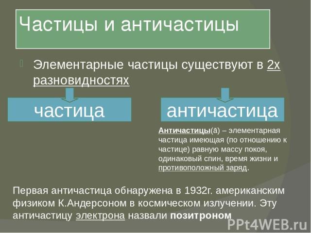 Частицы и античастицы Элементарные частицы существуют в 2х разновидностях частица античастица Античастицы(ā) – элементарная частица имеющая (по отношению к частице) равную массу покоя, одинаковый спин, время жизни и противоположный заряд. Первая ант…