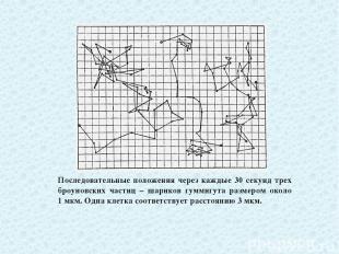 Последовательные положения через каждые 30 секунд трех броуновских частиц – шари