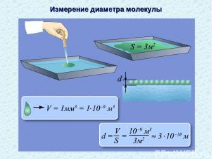 Измерение диаметра молекулы