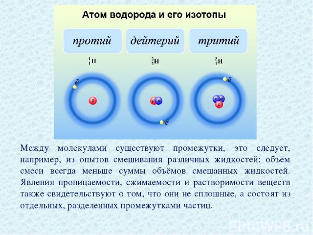 Между молекулами существуют промежутки, это следует, например, из опытов смешивания различных жидкостей: объём смеси всегда меньше суммы объёмов смешанных жидкостей. Явления проницаемости, сжимаемости и растворимости веществ также свидетельствуют о …